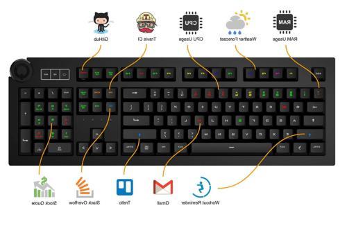 5q worlds first smart rgb mechanical keyboard
