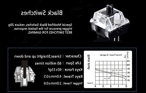 Ajazz AK33 Mechanical Keys Layout, Backlit, Aluminum Portable Gaming Pluggable Daily Use, Black