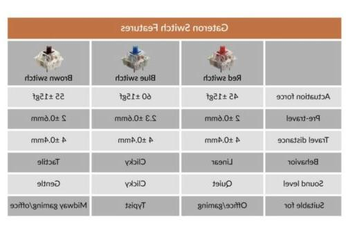 Keychron Gaming Keyboard-Android/iOS/Win/Mac