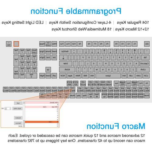 Koolertron One Macro Mechanical Keyboard, Backlit
